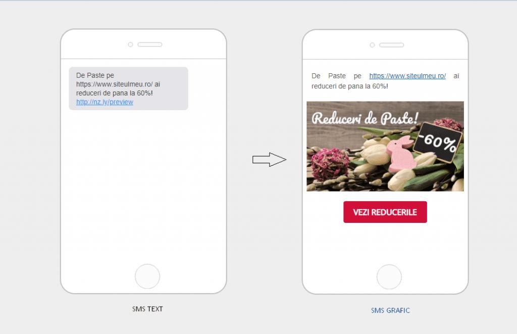 SMS grafic